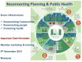 Reconnecting Planning & Public Health
