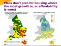 Housing growth v pop growth