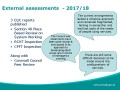 External assessments  - 2017/18