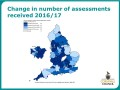 Change in Assessments 2016/17