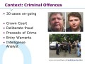Context: Criminal Offences