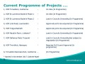 Current Programme of Projects