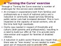 A 'Turning the Curve' exercise