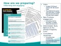 How are we preparing?- Informing and engaging (4)