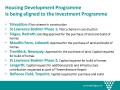 Aligning to the Investment Programme