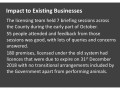 Impact to Existing Businesses