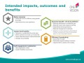 Intended impacts, outcomes and benefits