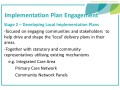 Implementation Plan Engagement